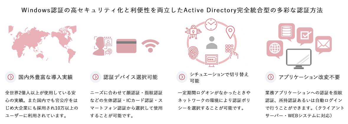 Windows認証の高セキュリティ化と利便性を両立したActive Directory完全統合型の多彩な認証方法